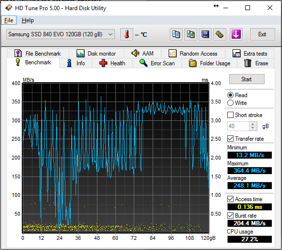 Computer Hard Disk Diagnostics HD Tune